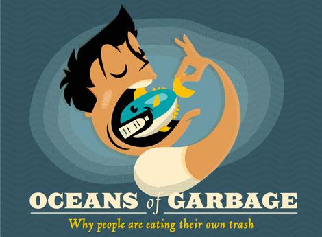 ocean-of-garbage